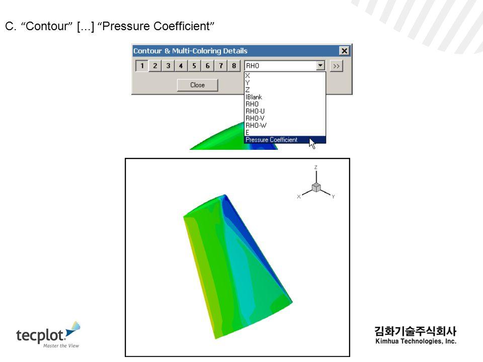 C. Contour [...] Pressure Coefficient